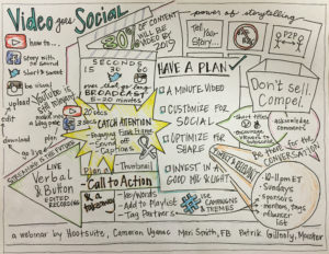 graphic notes, video goes viral on social media by hootsuite